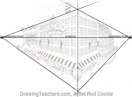 Perspective Drawings Of Buildings 2-point perspective drawing lesson